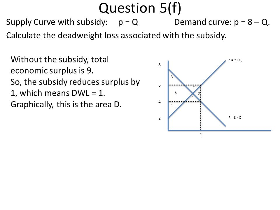 Question 5(f) Supply Curve with subsidy:p = Q Demand curve: p = 8 – Q. Calculate the deadweight loss associated with the subsidy. Without the subsidy,