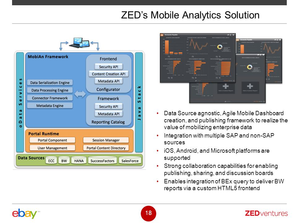 Data Source agnostic, Agile Mobile Dashboard creation, and publishing framework to realize the value of mobilizing enterprise data Integration with mu
