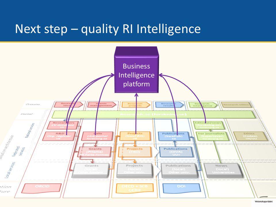 Next step – quality RI Intelligence