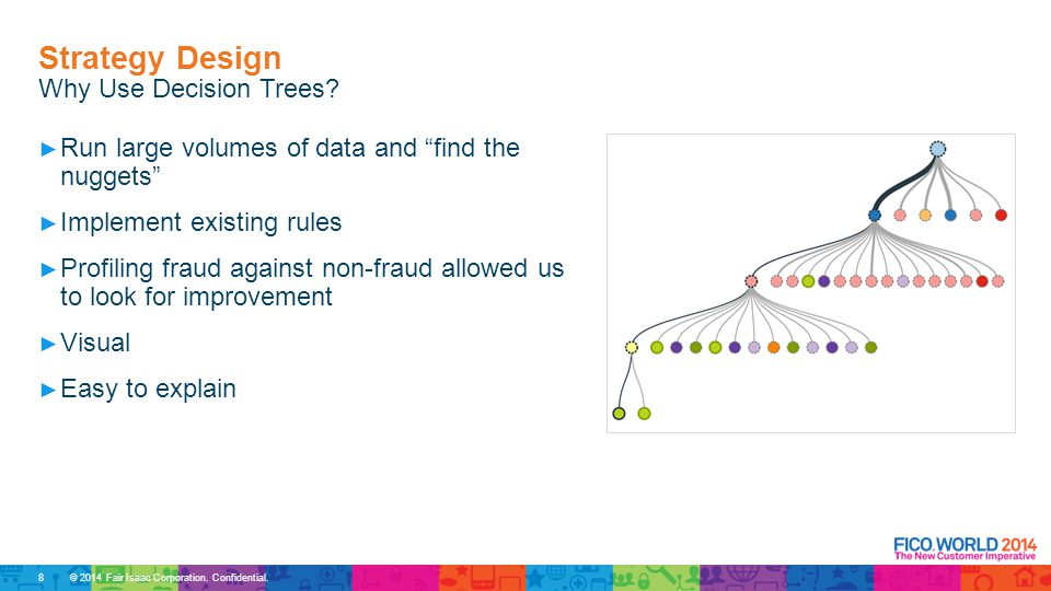 © 2014 Fair Isaac Corporation. Confidential. Why Use Decision Trees.