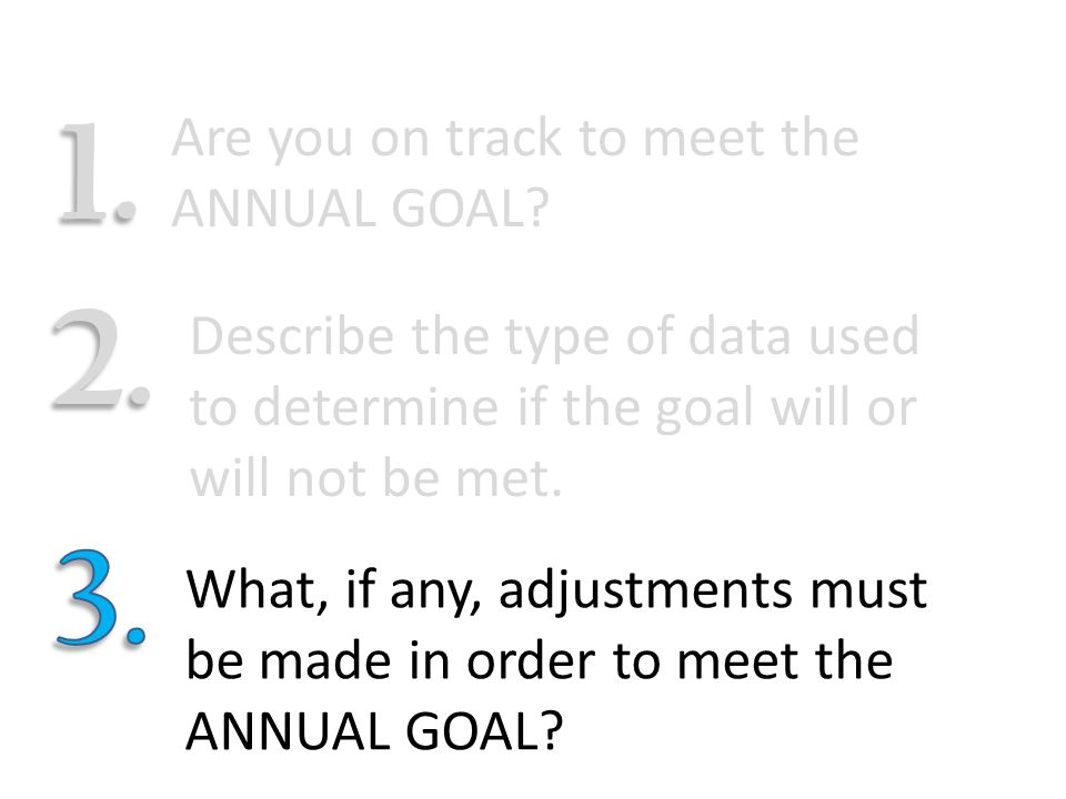 Are you on track to meet the ANNUAL GOAL.