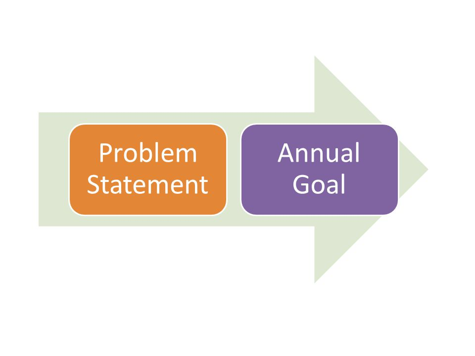 Problem Statement Annual Goal