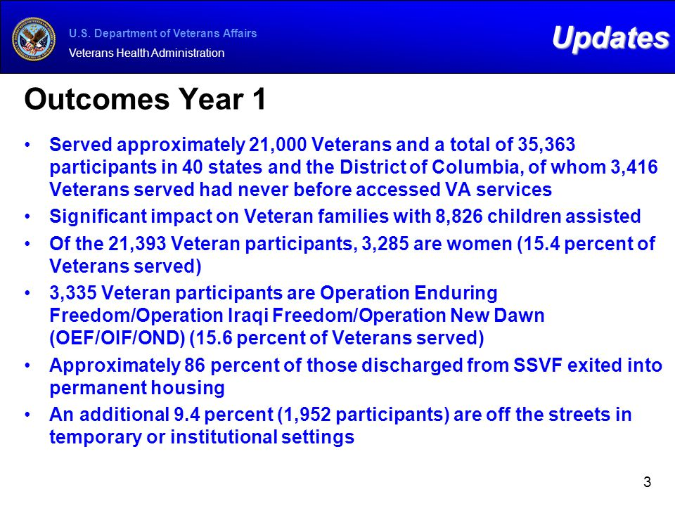 U.S. Department of Veterans Affairs Veterans Health Administration Outcomes Year 1 Served approximately 21,000 Veterans and a total of 35,363 particip