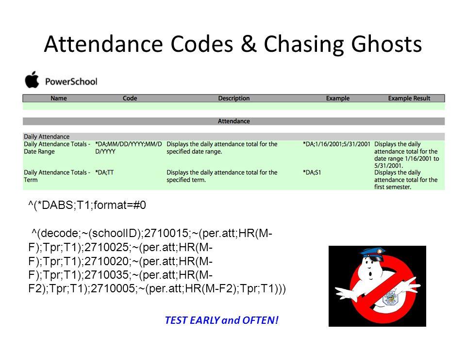 Attendance Codes & Chasing Ghosts ^(*DABS;T1;format=#0 ^(decode;~(schoolID);2710015;~(per.att;HR(M- F);Tpr;T1);2710025;~(per.att;HR(M- F);Tpr;T1);2710