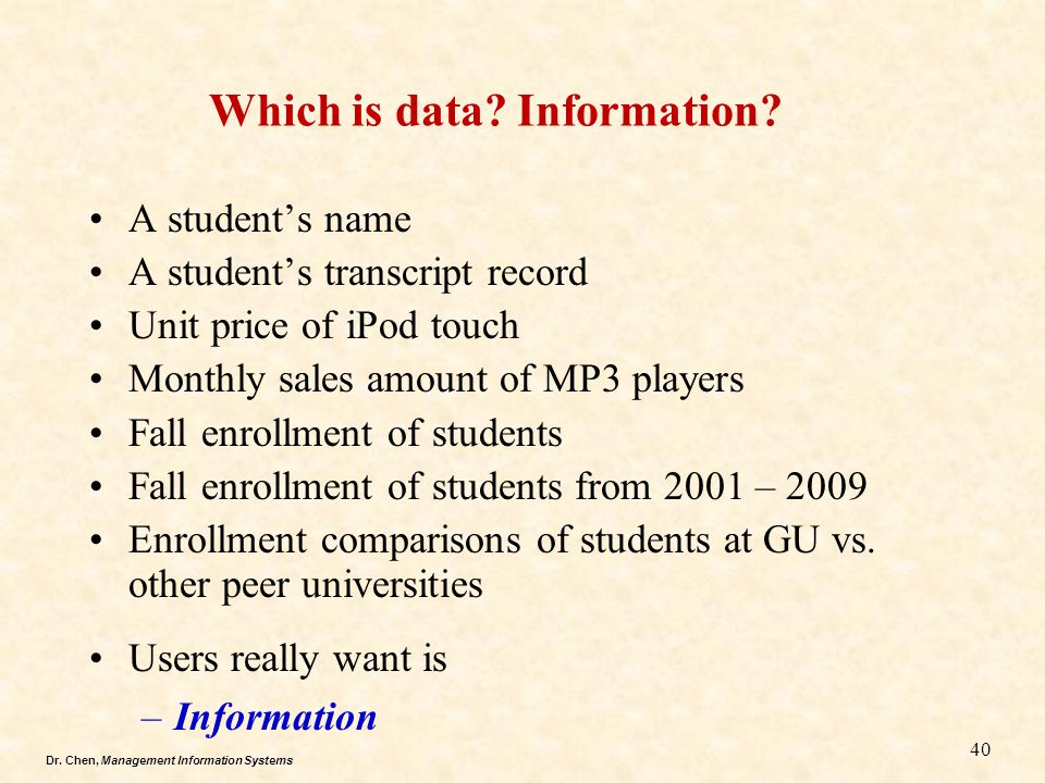 Dr.Chen, Management Information Systems Which is data.
