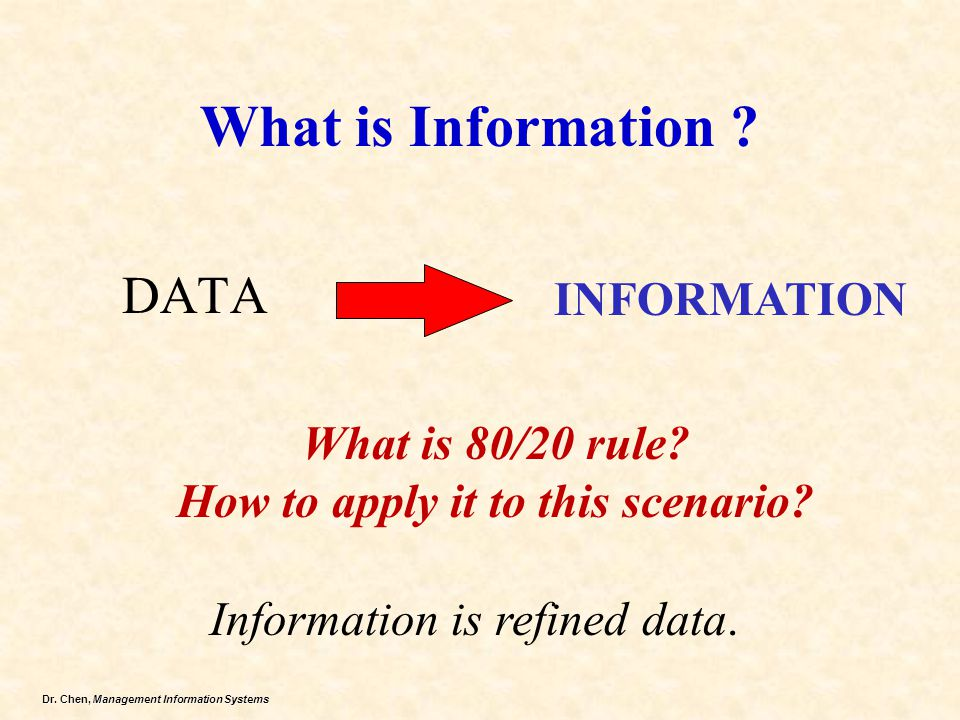 Dr.Chen, Management Information Systems What is Information .