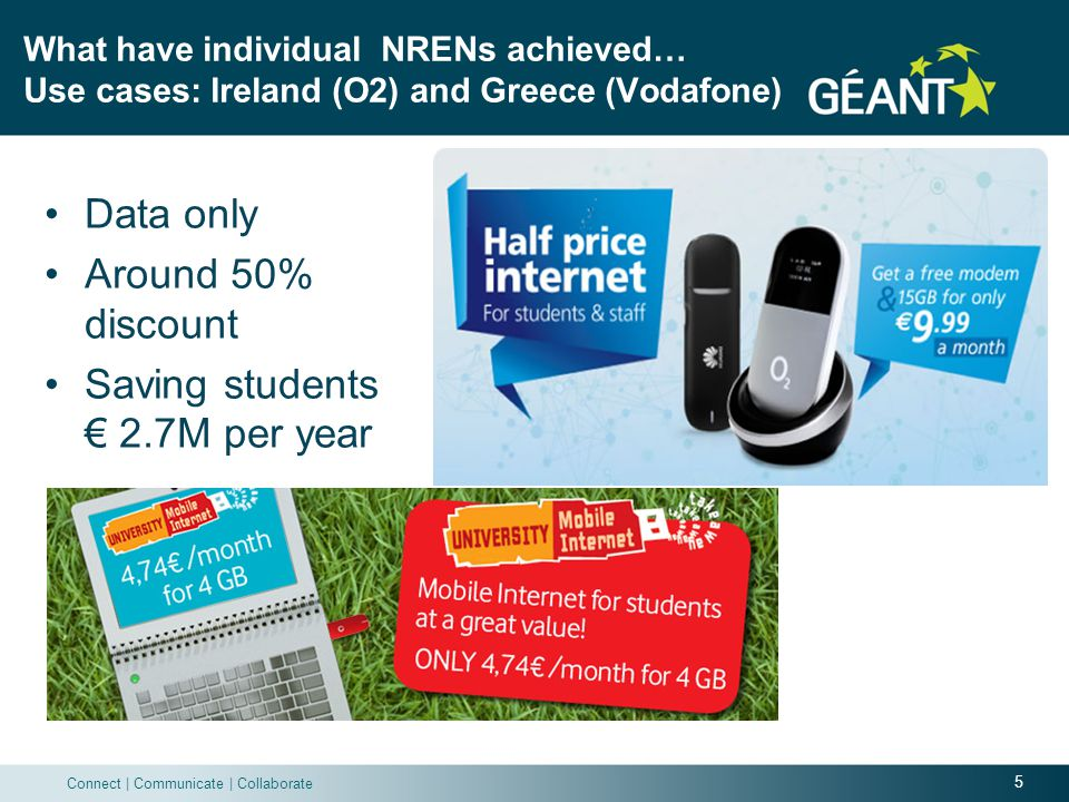 5 Connect | Communicate | Collaborate What have individual NRENs achieved… Use cases: Ireland (O2) and Greece (Vodafone) Data only Around 50% discount Saving students € 2.7M per year
