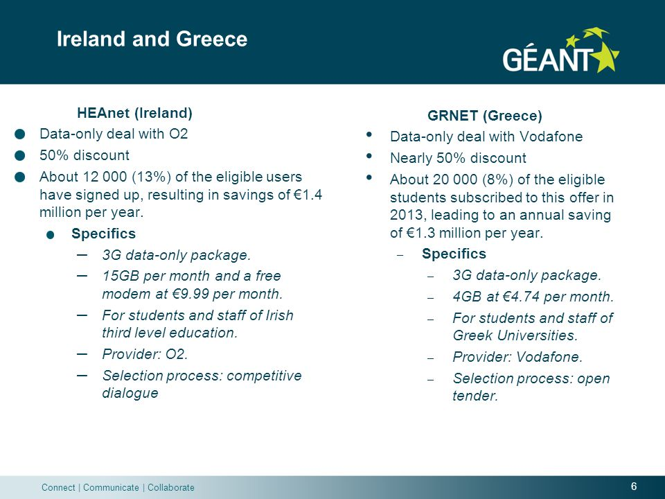 6 Connect | Communicate | Collaborate Ireland and Greece HEAnet (Ireland) Data-only deal with O2 50% discount About 12 000 (13%) of the eligible users have signed up, resulting in savings of €1.4 million per year.