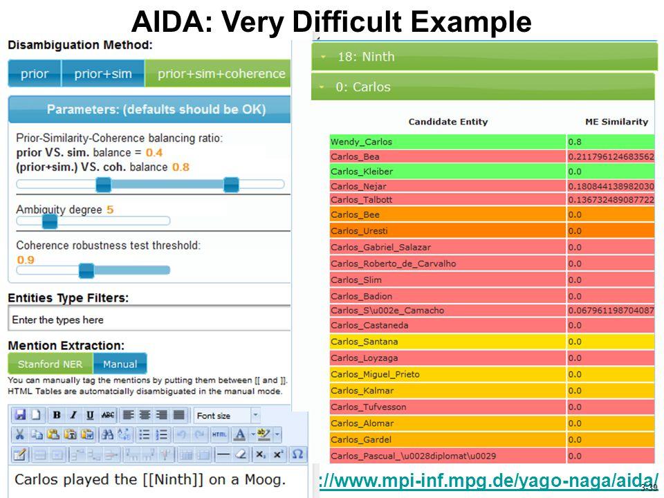 http://www.mpi-inf.mpg.de/yago-naga/aida/ AIDA: Very Difficult Example 3-39