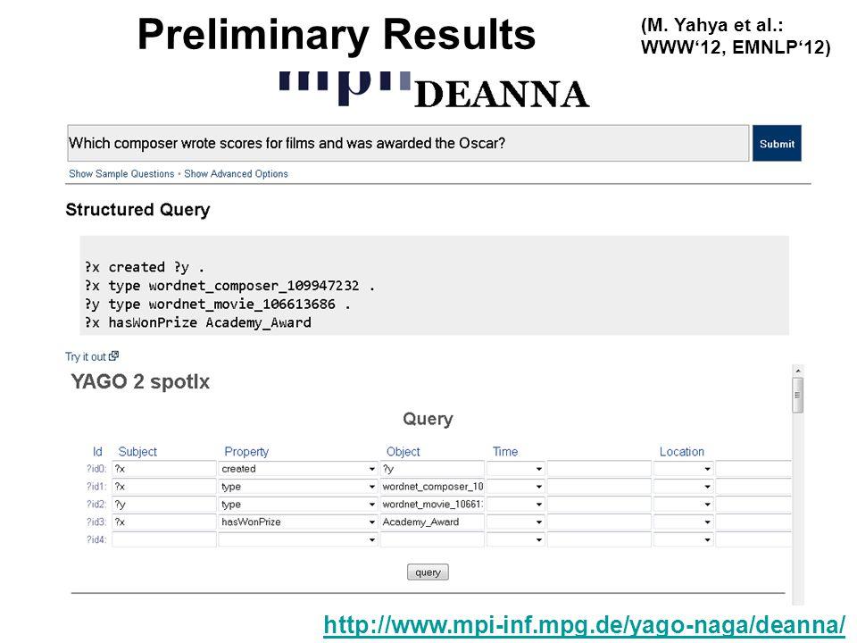 Preliminary Results (M. Yahya et al.: WWW'12, EMNLP'12) http://www.mpi-inf.mpg.de/yago-naga/deanna/