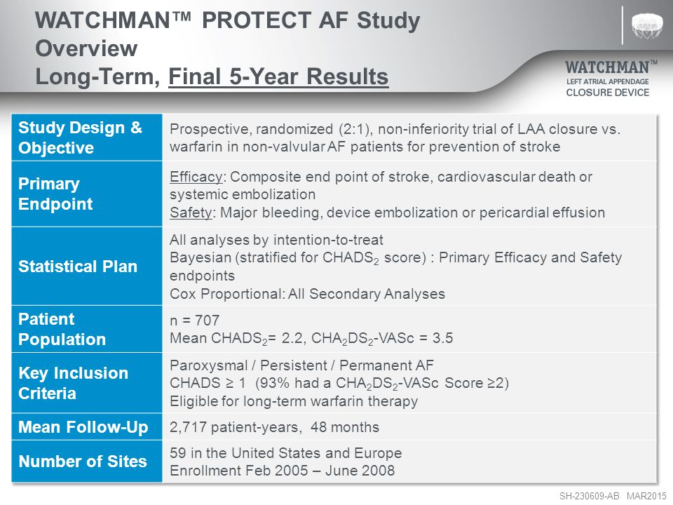 SH-230609-AB MAR2015 WATCHMAN™ PROTECT AF Study Overview Long-Term, Final 5-Year Results
