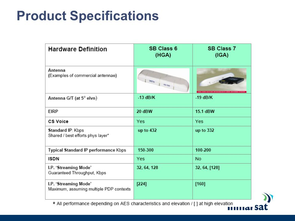 Product Specifications *