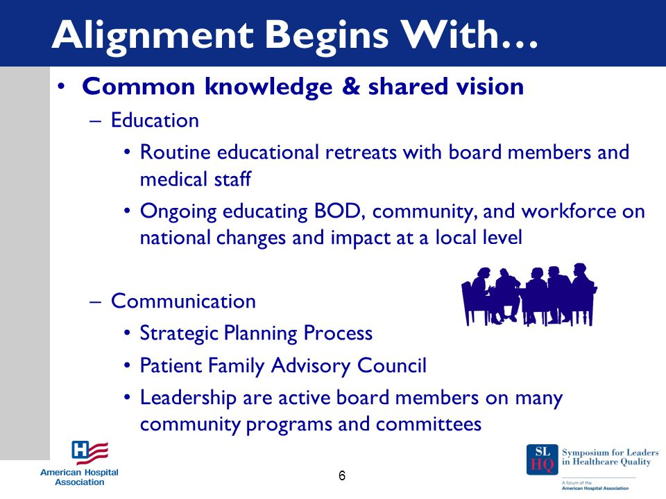 Common knowledge & shared vision –Education Routine educational retreats with board members and medical staff Ongoing educating BOD, community, and workforce on national changes and impact at a local level –Communication Strategic Planning Process Patient Family Advisory Council Leadership are active board members on many community programs and committees Alignment Begins With… 6