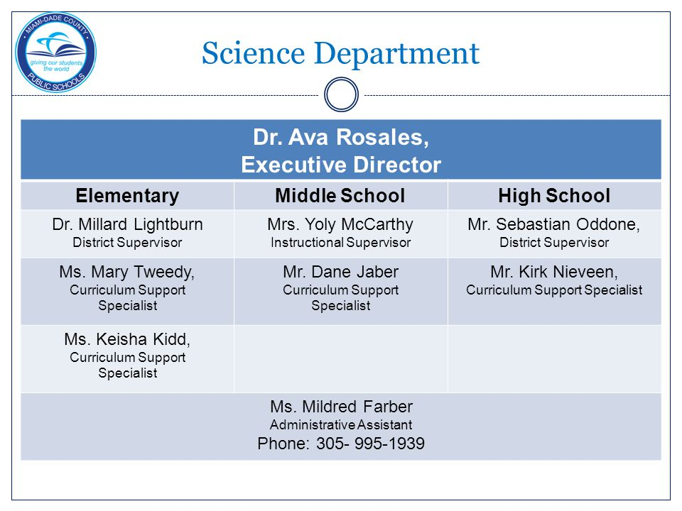 Science Department Dr. Ava Rosales, Executive Director ElementaryMiddle SchoolHigh School Dr.