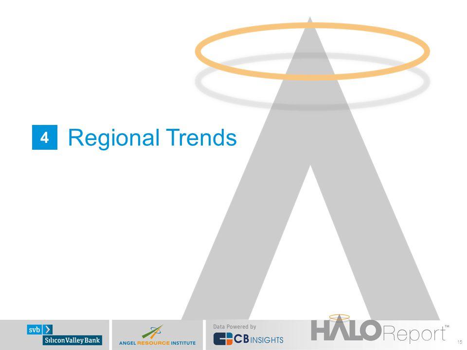15 Regional Trends 4