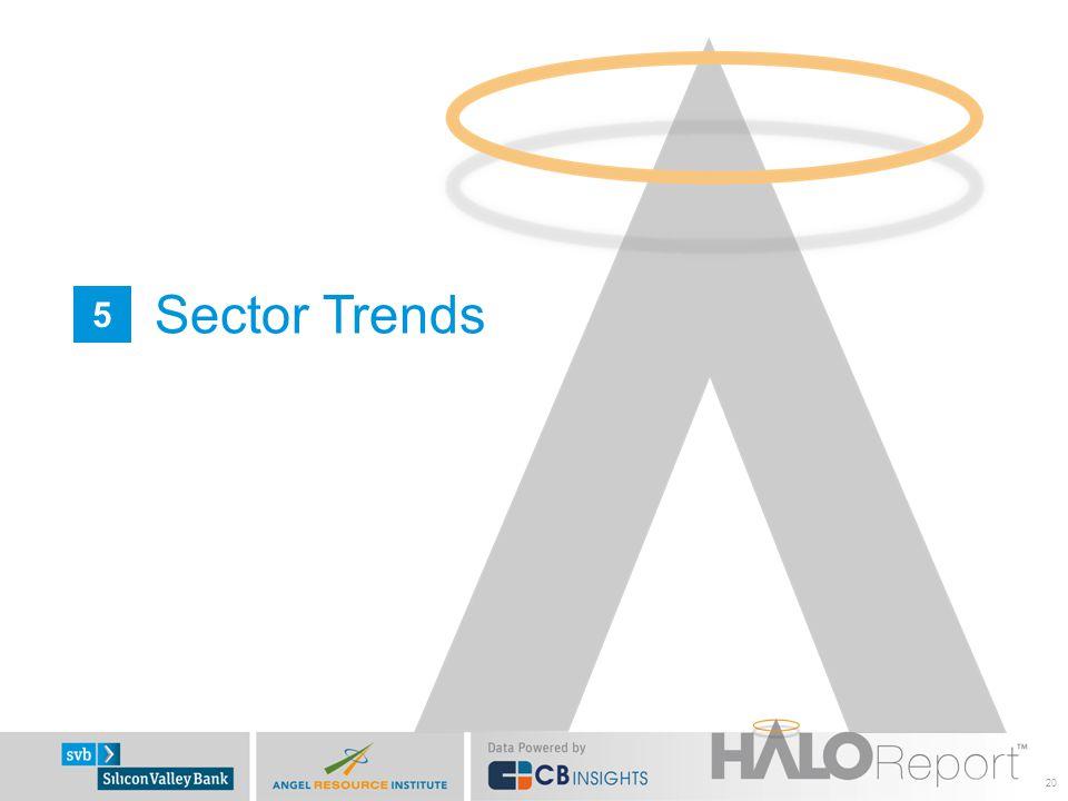 20 Sector Trends 5