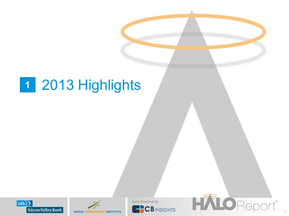 Angel Group Update: Halo Report 2013 10 Most Active US Angel Groups Total Deals 2013 p.