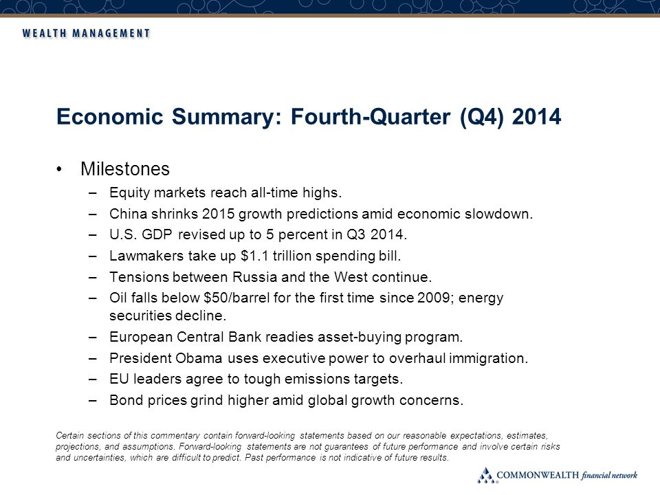 Economic Summary: Fourth-Quarter (Q4) 2014 Milestones –Equity markets reach all-time highs. –China shrinks 2015 growth predictions amid economic slowd