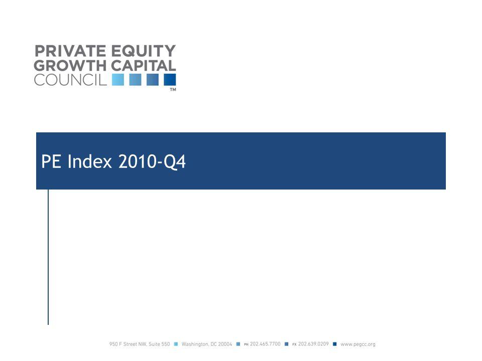 PE Index 2010-Q4