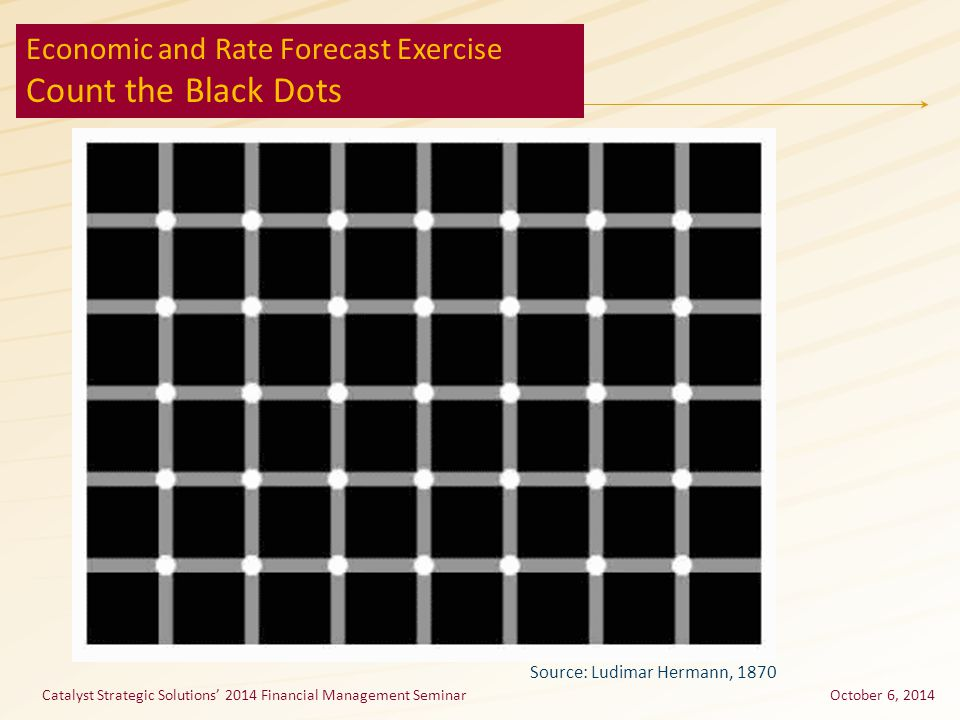Catalyst Strategic Solutions' 2014 Financial Management SeminarOctober 6, 2014 Economic and Rate Forecast Exercise Count the Black Dots Source: Ludima