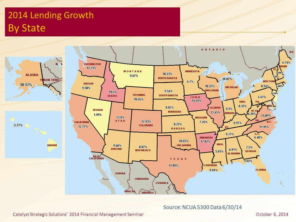Catalyst Strategic Solutions' 2014 Financial Management SeminarOctober 6, 2014 2014 Lending Growth By State Source: NCUA 5300 Data 6/30/14