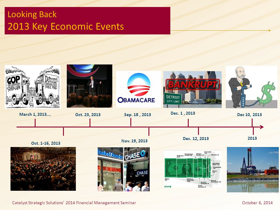 Catalyst Strategic Solutions' 2014 Financial Management SeminarOctober 6, 2014 Looking Back 2013 Key Economic Events Oct. 23, 2013 Oct. 1-16, 2013 Dec