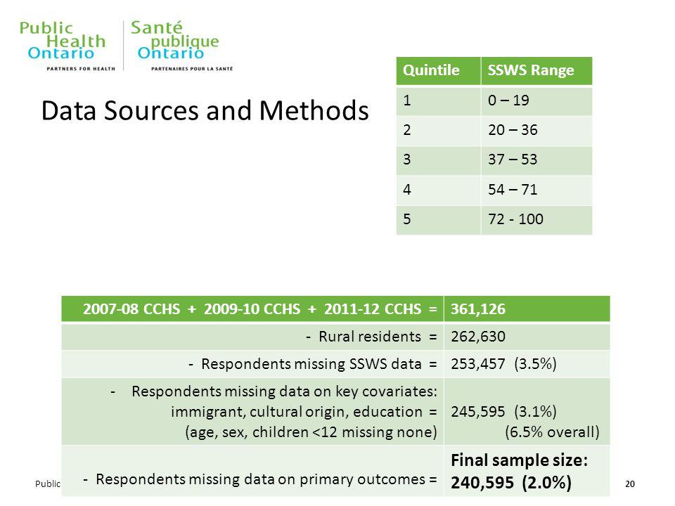 PublicHealthOntario.ca Data Sources and Methods 20 QuintileSSWS Range 10 – 19 220 – 36 337 – 53 454 – 71 572 - 100 2007-08 CCHS + 2009-10 CCHS + 2011-12 CCHS =361,126 - Rural residents =262,630 - Respondents missing SSWS data =253,457 (3.5%) -Respondents missing data on key covariates: immigrant, cultural origin, education = (age, sex, children <12 missing none) 245,595 (3.1%) (6.5% overall) - Respondents missing data on primary outcomes = Final sample size: 240,595 (2.0%)