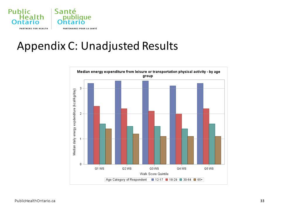 PublicHealthOntario.ca 33 Appendix C: Unadjusted Results