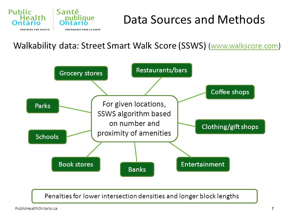 PublicHealthOntario.ca Data Sources and Methods 7 Walkability data: Street Smart Walk Score (SSWS) (www.walkscore.com)www.walkscore.com Grocery stores For given locations, SSWS algorithm based on number and proximity of amenities Parks Schools Book stores Banks Entertainment Coffee shops Clothing/gift shops Restaurants/bars Penalties for lower intersection densities and longer block lengths