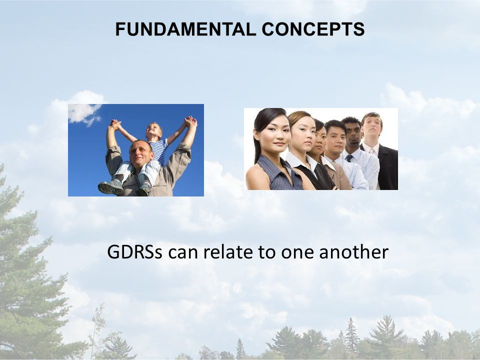 FUNDAMENTAL CONCEPTS GDRSs can relate to one another