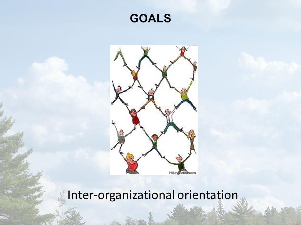 GOALS Inter-organizational orientation