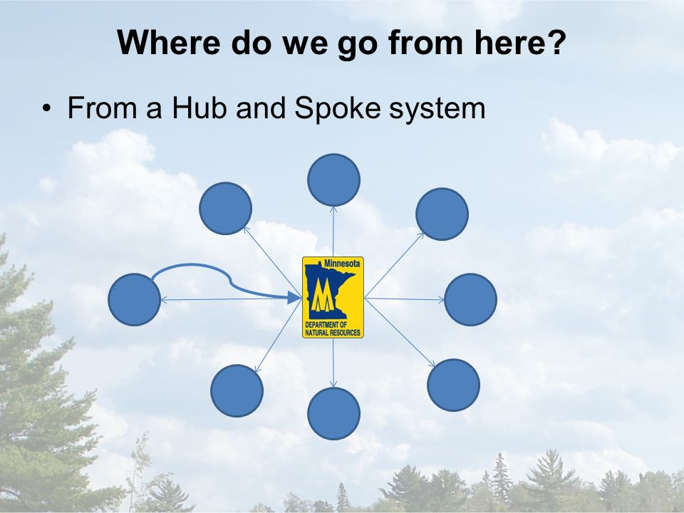 Where do we go from here? From a Hub and Spoke system