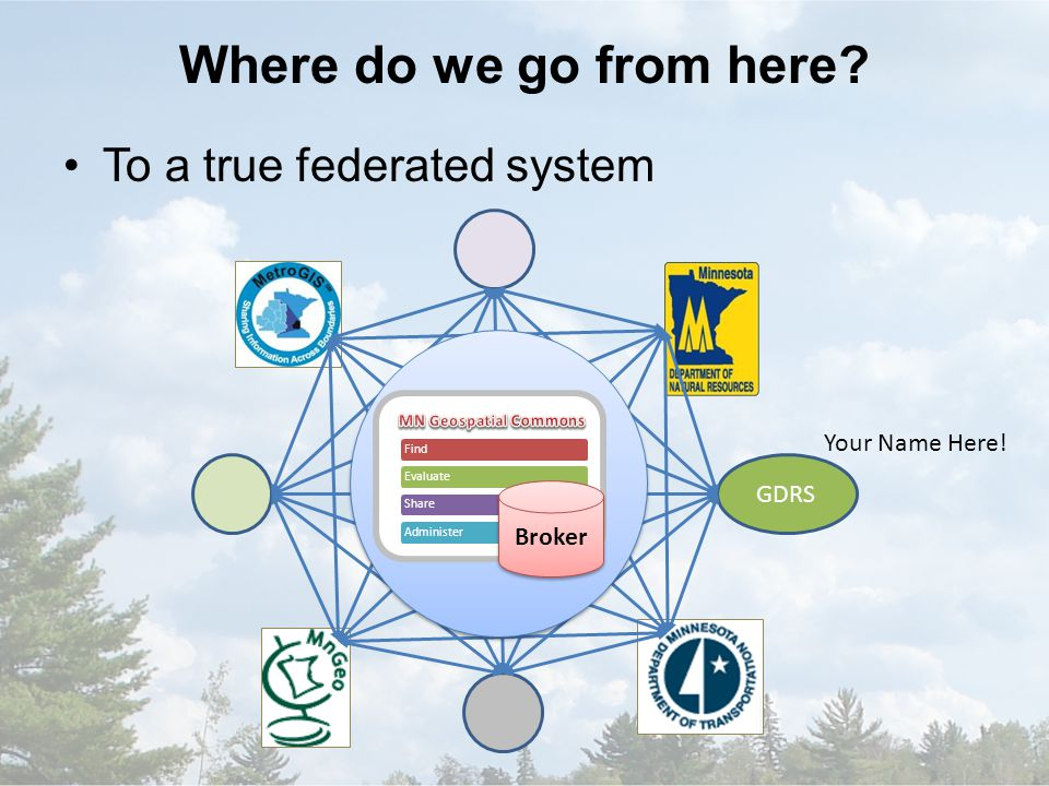 Where do we go from here? To a true federated system GDRS Your Name Here! Broker