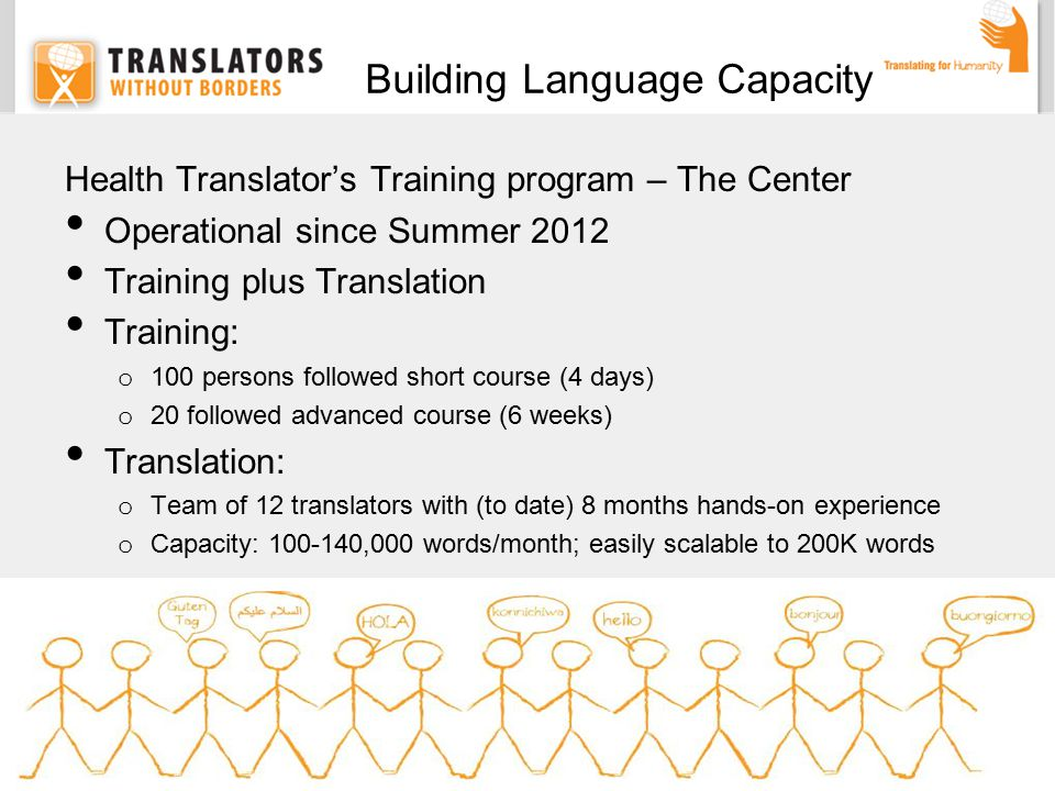 Health Translator's Training program – The Center Operational since Summer 2012 Training plus Translation Training: o 100 persons followed short course (4 days) o 20 followed advanced course (6 weeks) Translation: o Team of 12 translators with (to date) 8 months hands-on experience o Capacity: 100-140,000 words/month; easily scalable to 200K words Building Language Capacity