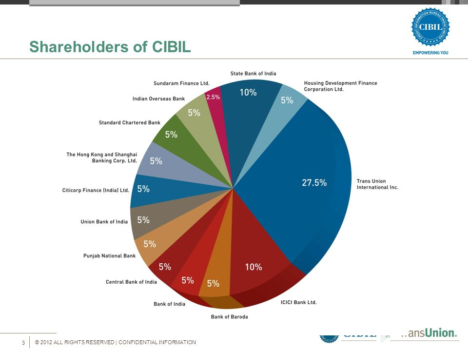 © 2012 ALL RIGHTS RESERVED | CONFIDENTIAL INFORMATION 3 Shareholders of CIBIL
