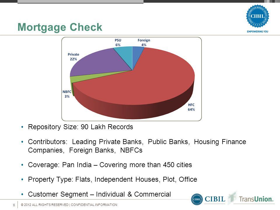 © 2012 ALL RIGHTS RESERVED | CONFIDENTIAL INFORMATION 7 How has the credit enquiry mix changed over time.