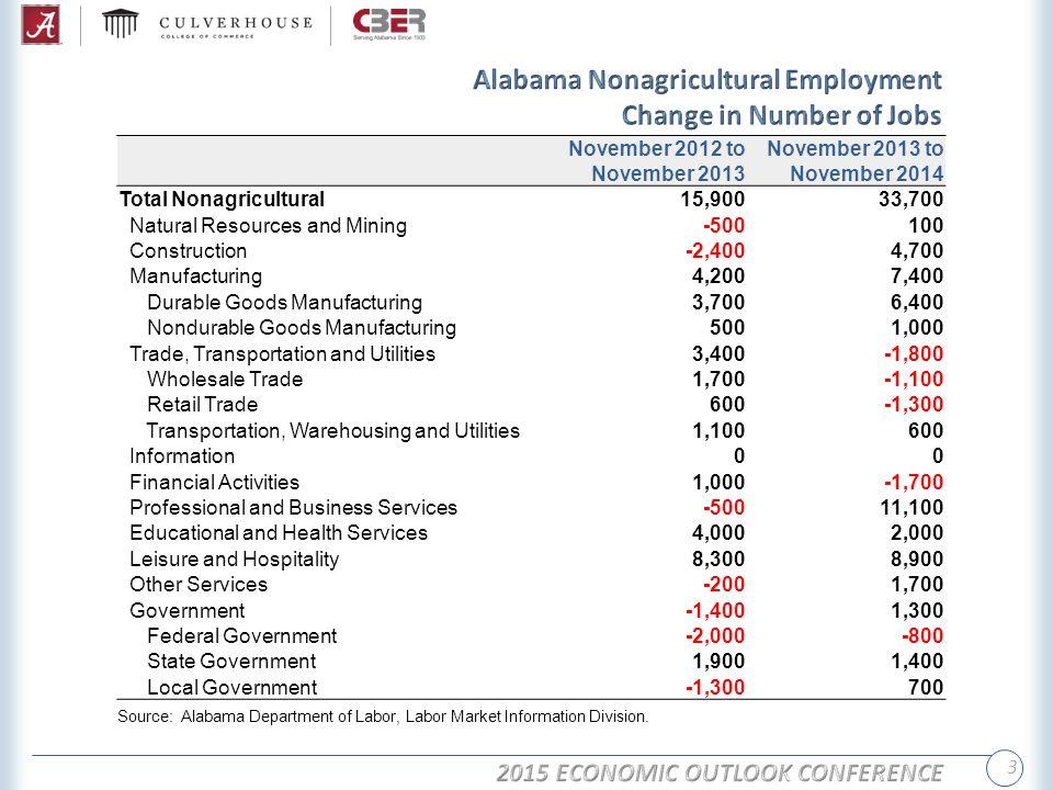 4 Source: Alabama Department of Labor, Labor Market Information Division.