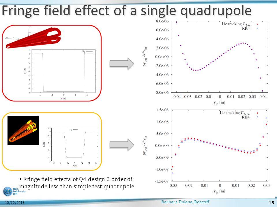 Barbara Dalena, Roscoff 15 15/10/2013 Fringe field effect of a single quadrupole Fringe field effects of Q4 design 2 order of magnitude less than simple test quadrupole