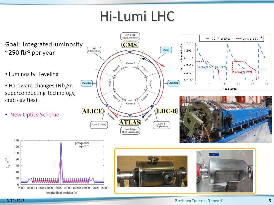 Barbara Dalena, Roscoff3 Hi-Lumi LHC Goal: integrated luminosity ~250 fb -1 per year Luminosity Leveling Hardware changes (Nb 3 Sn superconducting technology, crab cavities) New Optics Scheme