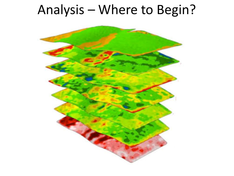 Analysis – Where to Begin