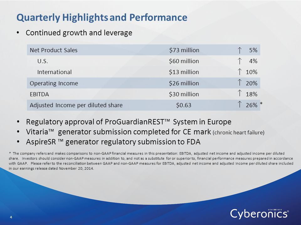 Quarterly Highlights and Performance 4 * The company refers and makes comparisons to non-GAAP financial measures in this presentation: EBITDA, adjusted net income and adjusted income per diluted share.
