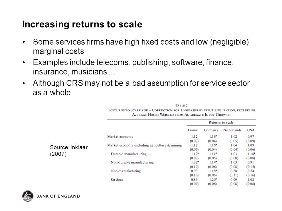 Increasing returns to scale Some services firms have high fixed costs and low (negligible) marginal costs Examples include telecoms, publishing, software, finance, insurance, musicians...