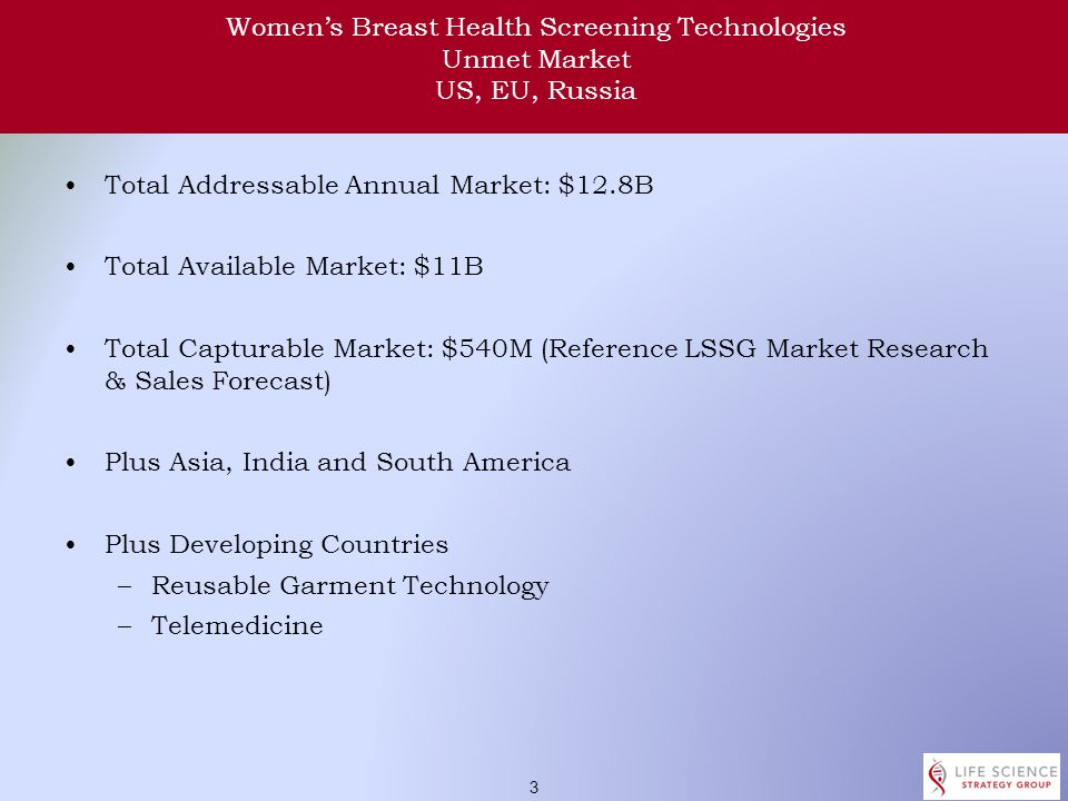 2 Women's Breast Health Screening Technologies Problem Overview Current Technologies Breast Health Screening Process Broken using Screening Mammogram –Not Effective: < age 40 because of dense tissue –Mammogram 70% accurate published statistic for limited population ages (40-70) –6.4% of women under age 44 (NCI data) die from breast cancer –37.5% of women over age 70 (NCI data) die from breast cancer –Uncomfortable: 33% do not test according to ACOG/ACS recommendations –Toxic: repetitive mammogram screening causes excessive radiation exposure –Over 750,000 potentially unnecessary biopsies annually US Accessibility –Imaging center economics limit number of locations –Too expensive for developing countries Thermography & Screening Mammogram rely on: –Static Imaging with subjective interpretation –Skin Surface Temperature or Image is not Deep Tissue Cell Microenvironment –Surface Skin Screening Misses Typical Tumor: approximately12 years old when large enough to image