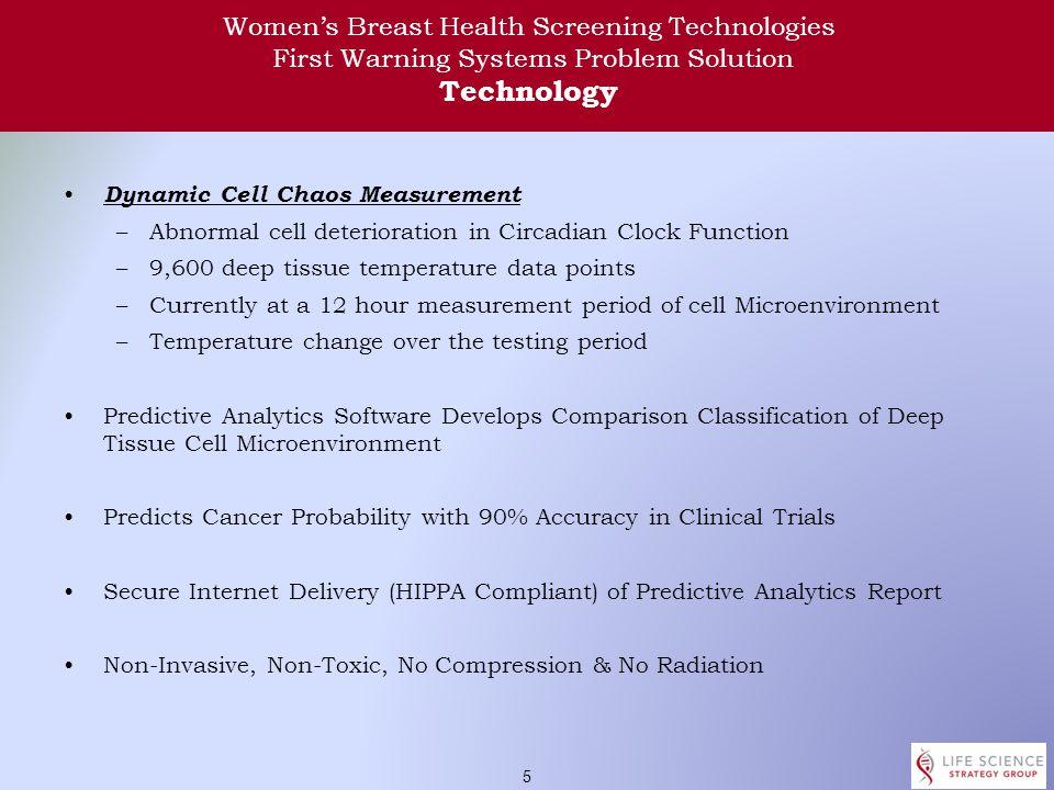 4 Women's Breast Health Screening Technologies Strategy to Capture Unmet Market Expand Screening Market to women ages 20-40 and Over 70 Expand Screeni