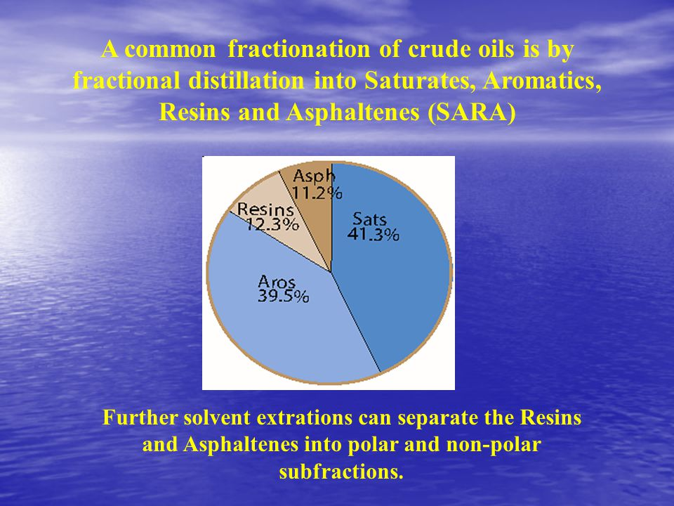 A common fractionation of crude oils is by fractional distillation into Saturates, Aromatics, Resins and Asphaltenes (SARA) Further solvent extrations can separate the Resins and Asphaltenes into polar and non-polar subfractions.