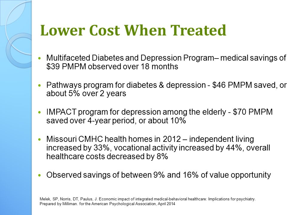 Multifaceted Diabetes and Depression Program– medical savings of $39 PMPM observed over 18 months Pathways program for diabetes & depression - $46 PMPM saved, or about 5% over 2 years IMPACT program for depression among the elderly - $70 PMPM saved over 4-year period, or about 10% Missouri CMHC health homes in 2012 – independent living increased by 33%, vocational activity increased by 44%, overall healthcare costs decreased by 8% Observed savings of between 9% and 16% of value opportunity Lower Cost When Treated Melek, SP, Norris, DT, Paulus, J.