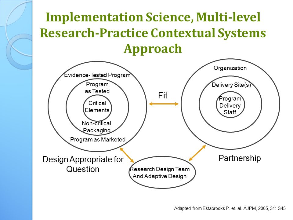 Implementation Science, Multi-level Research-Practice Contextual Systems Approach Adapted from Estabrooks P.