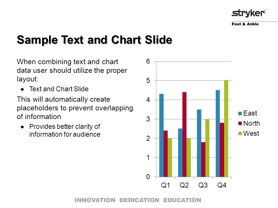 When combining text and chart data user should utilize the proper layout: ●Text and Chart Slide This will automatically create placeholders to prevent overlapping of information ●Provides better clarity of information for audience Sample Text and Chart Slide