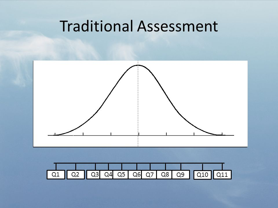 Traditional Assessment Q1Q2Q3Q4Q5Q6Q7Q8Q9Q10Q11