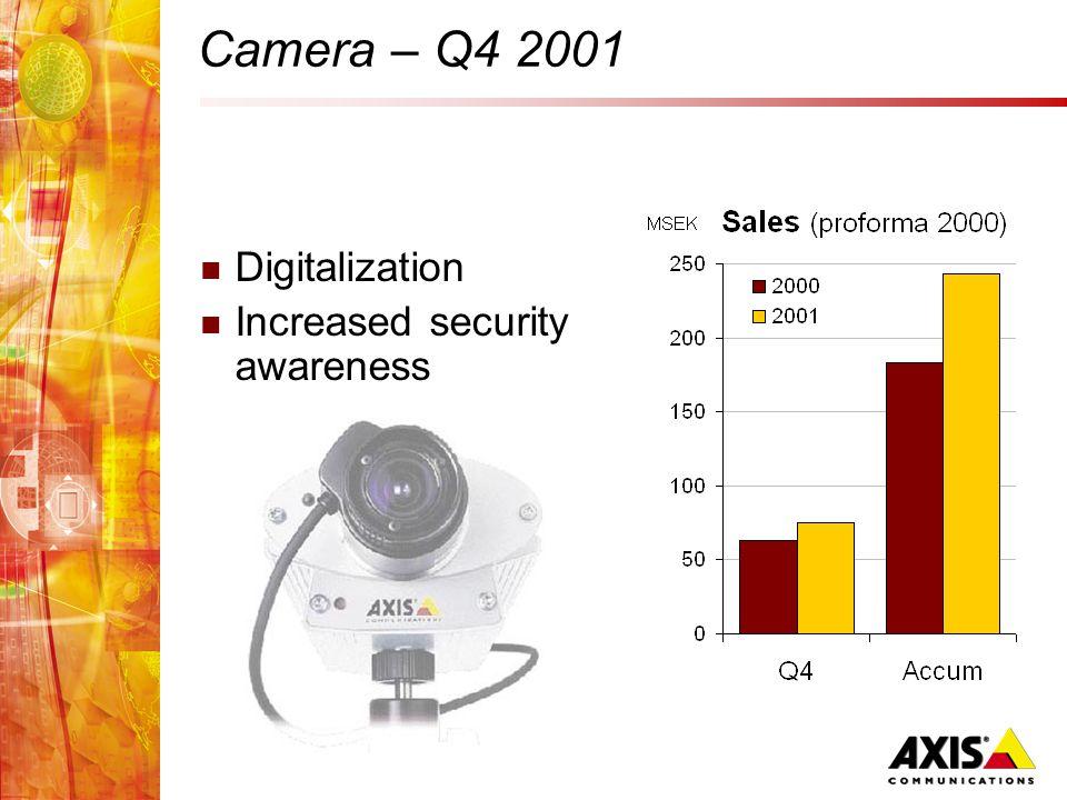 Camera – Q4 2001 Digitalization Increased security awareness